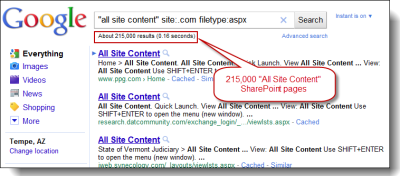 SharePoint hacking via Google. SharePoint - Google and Bing Hacking Dictionary Files