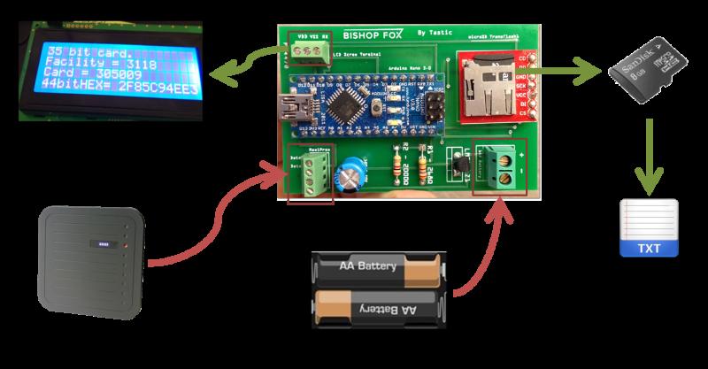 Tastic_RFID_-_PCB_InputsOutputsv2