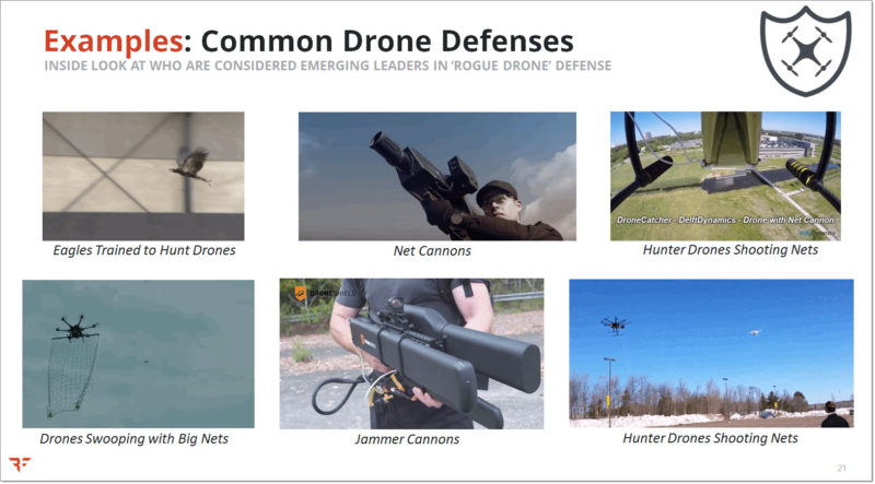 Examples - Common Drone Defense Types